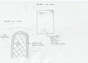 bunker scan